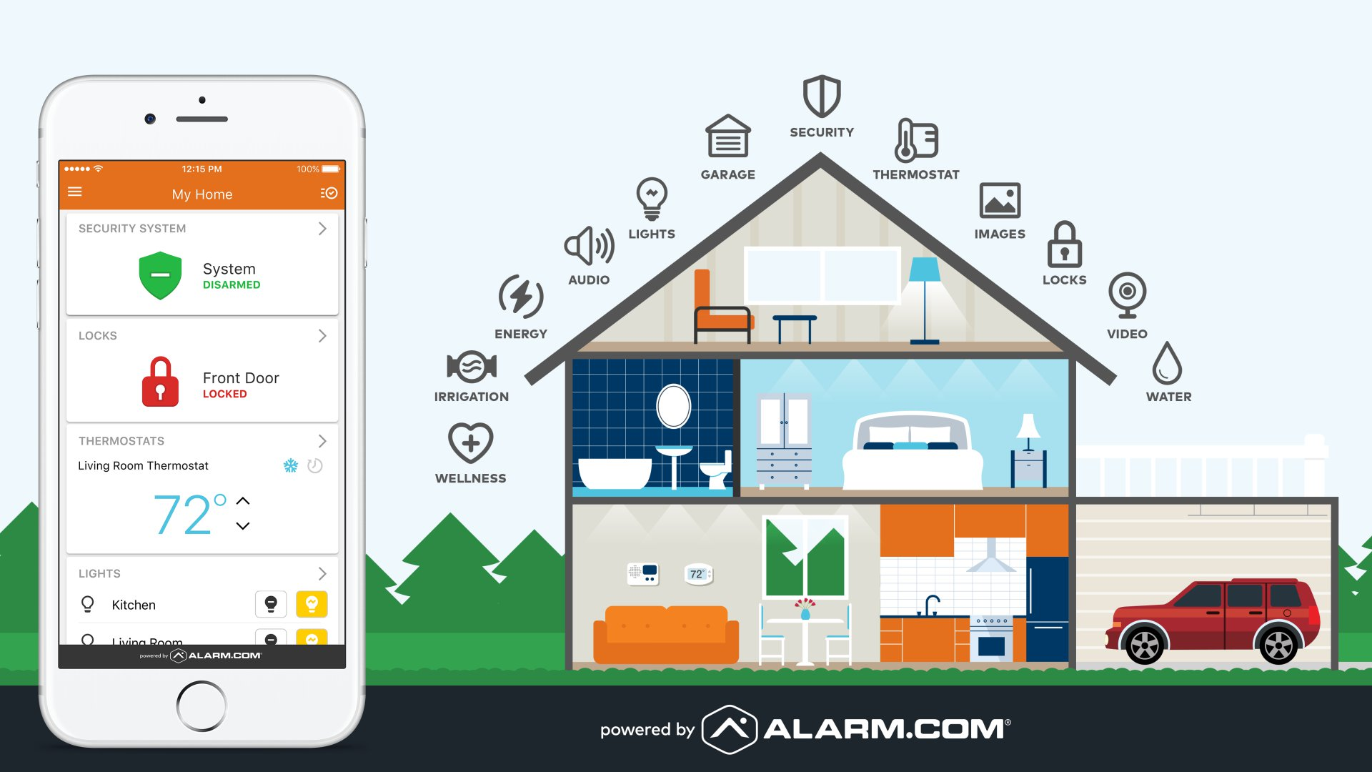 best home security home automation